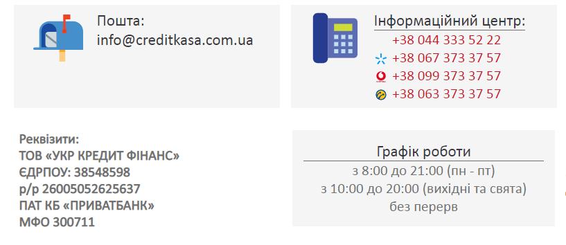 CreditKasa отзывы