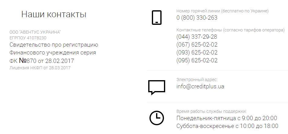 CreditPlus контактная информация