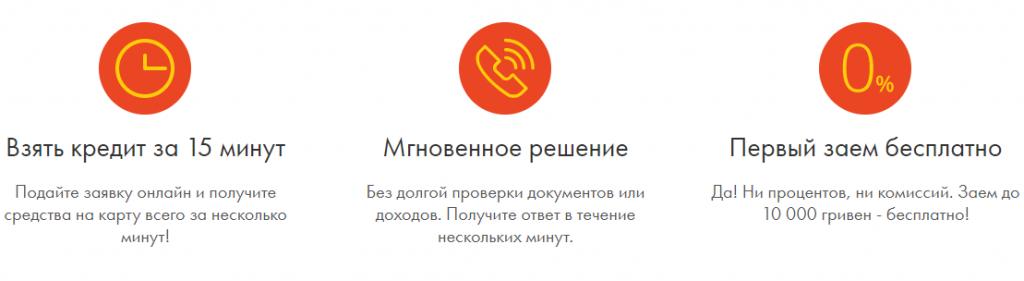 кредит под залог квартиры в москве отзывы