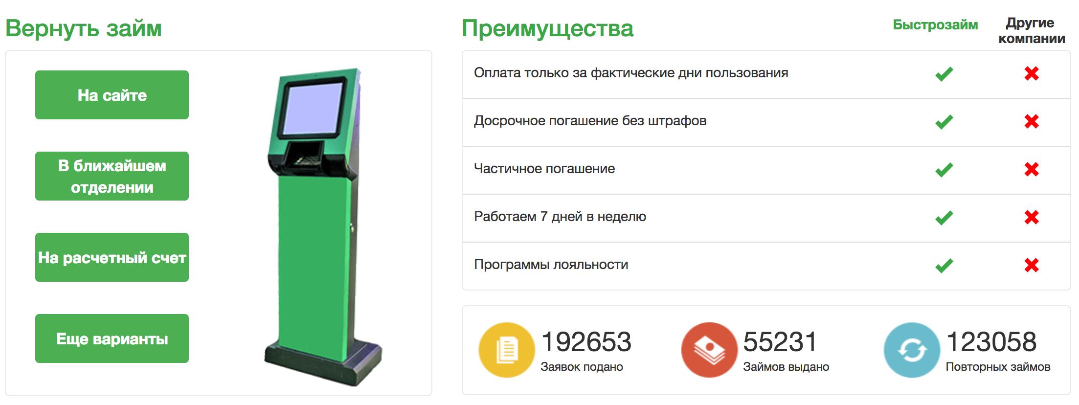 Быстрозайм онлайн заявка на кредит
