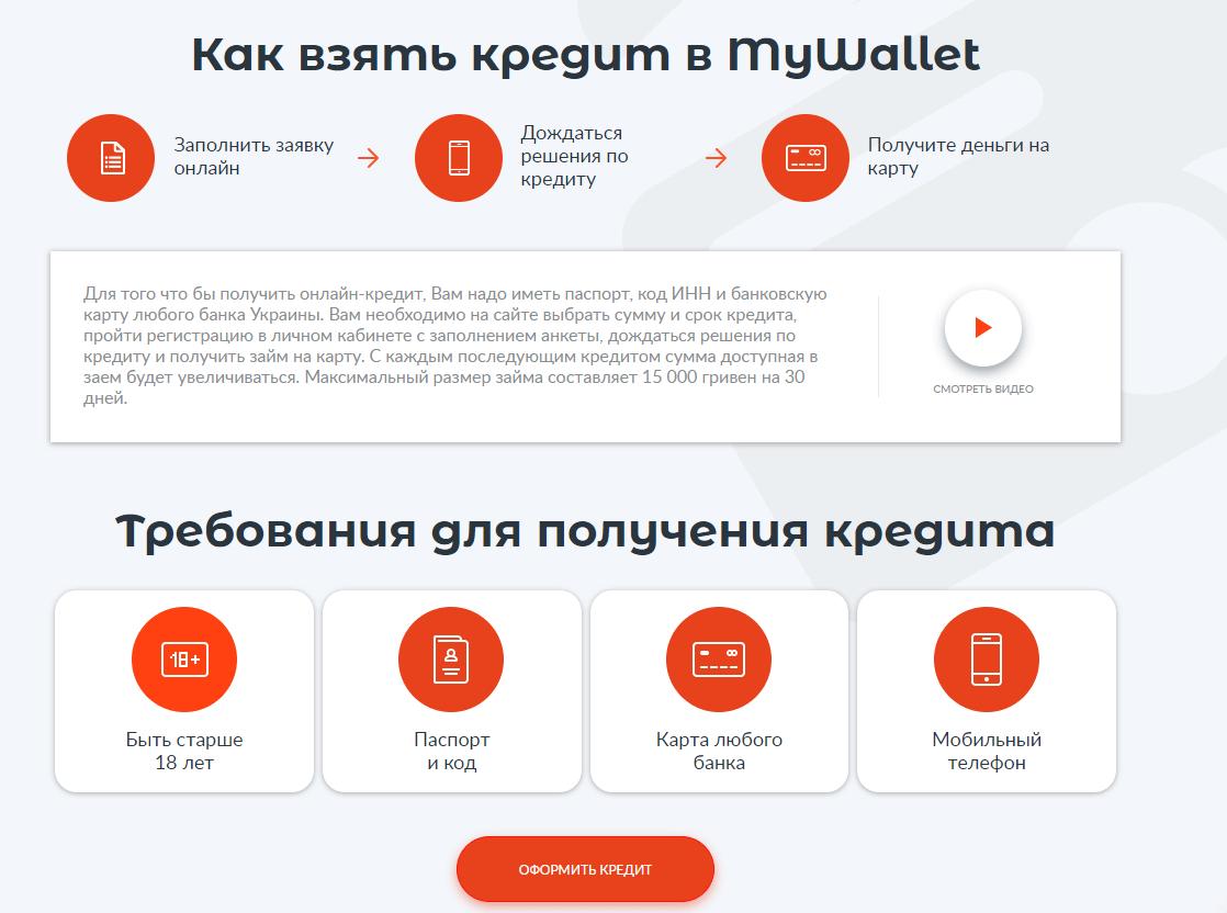 mywallet кредит