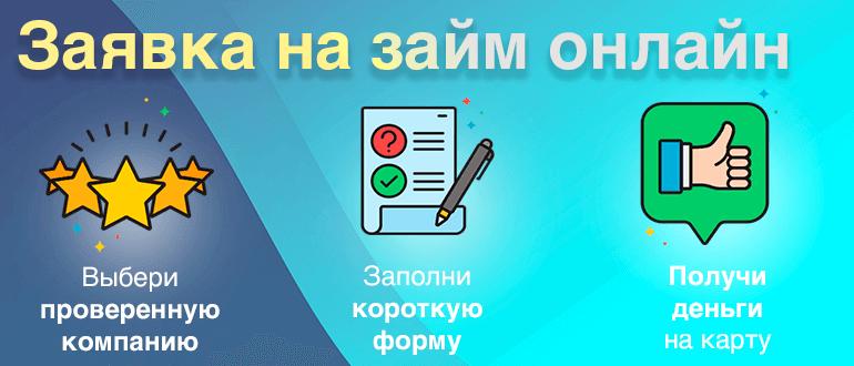 телефоны в кредит онлайн заявка украина