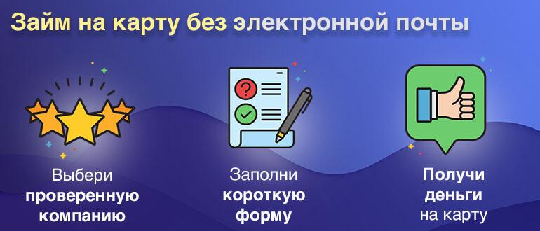 онлайн займ на карту без электронной почты